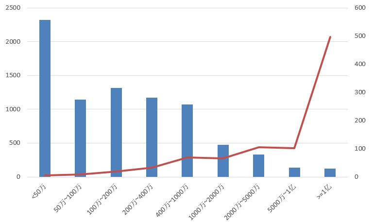 电子招标大数据分析简报(10.14-10.20)