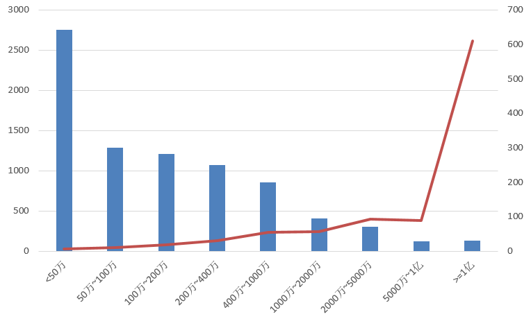 电子招标大数据分析简报(11.11-11.17)